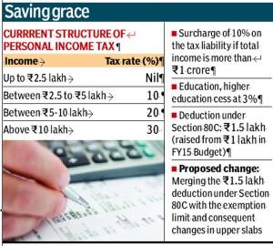Saving-tax