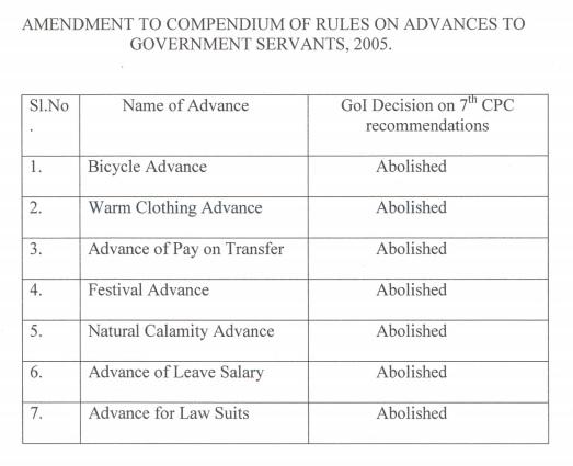 abolished-advance-table