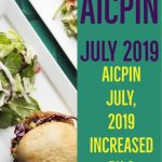 AICPIN for the month of July 2019