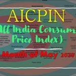 AICPIN - CPI(IW) Base 2001=100