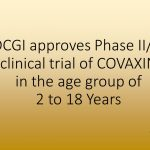 Phase- II/III Clinical trial of COVAXIN